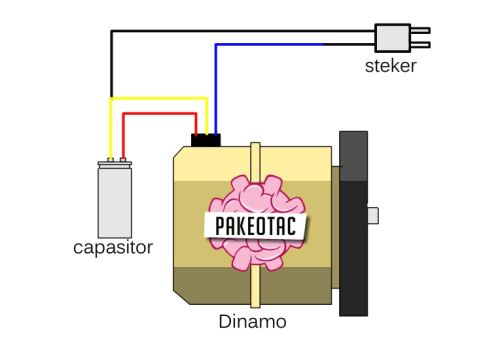 diagram kabel dinamo mesin cuci