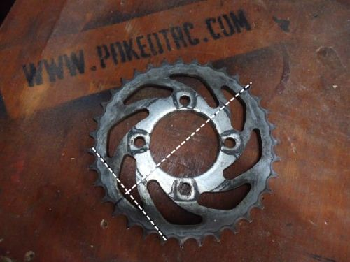 gearpotong