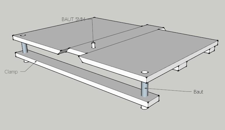 design jig lingkaran bandsaw by Pakeotac